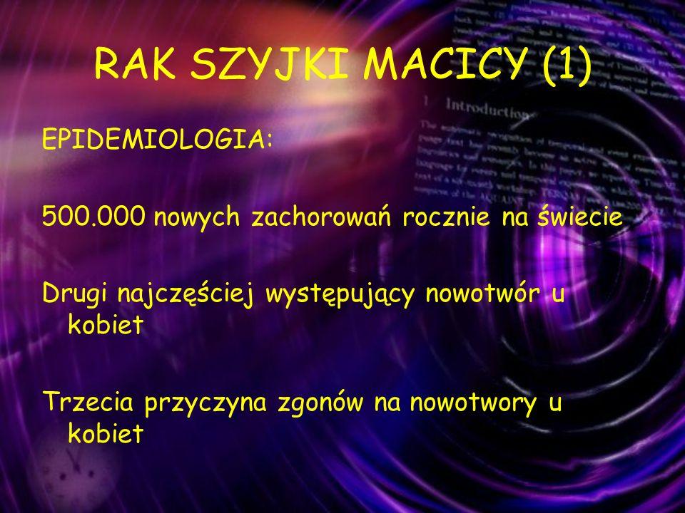 RAK SZYJKI MACICY (1) EPIDEMIOLOGIA: 500.000 nowych zachorowań rocznie na świecie Drugi najczęściej występujący nowotwór u kobiet Trzecia przyczyna zg