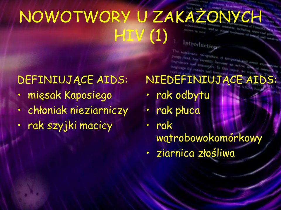RAK SZYJKI MACICY (5) Infekcja HIV jest niezależnym czynnikiem ryzyka rozwoju inwazyjnego raka szyjki macicy Występowanie raka szyjki macicy u kobiet HIV(+) jest 2x wyższa niż u kobiet HIV(-): 10,4/1000 vs 6,2/1000 [Sentir Hospital Surveillance System for HIV Infection]