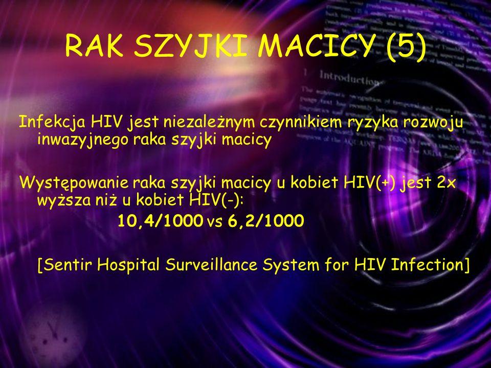 RAK SZYJKI MACICY (5) Infekcja HIV jest niezależnym czynnikiem ryzyka rozwoju inwazyjnego raka szyjki macicy Występowanie raka szyjki macicy u kobiet