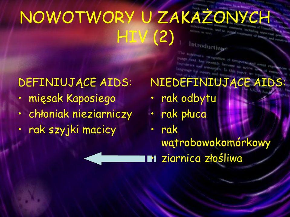RAK SZYJKI MACICY (6) Rak in situ szyjki macicy Wewnątrznabłonkowy rak sromu i odbytu Kłykciny kończyste także częstsze u kobiet HIV(+) niż HIV(-)