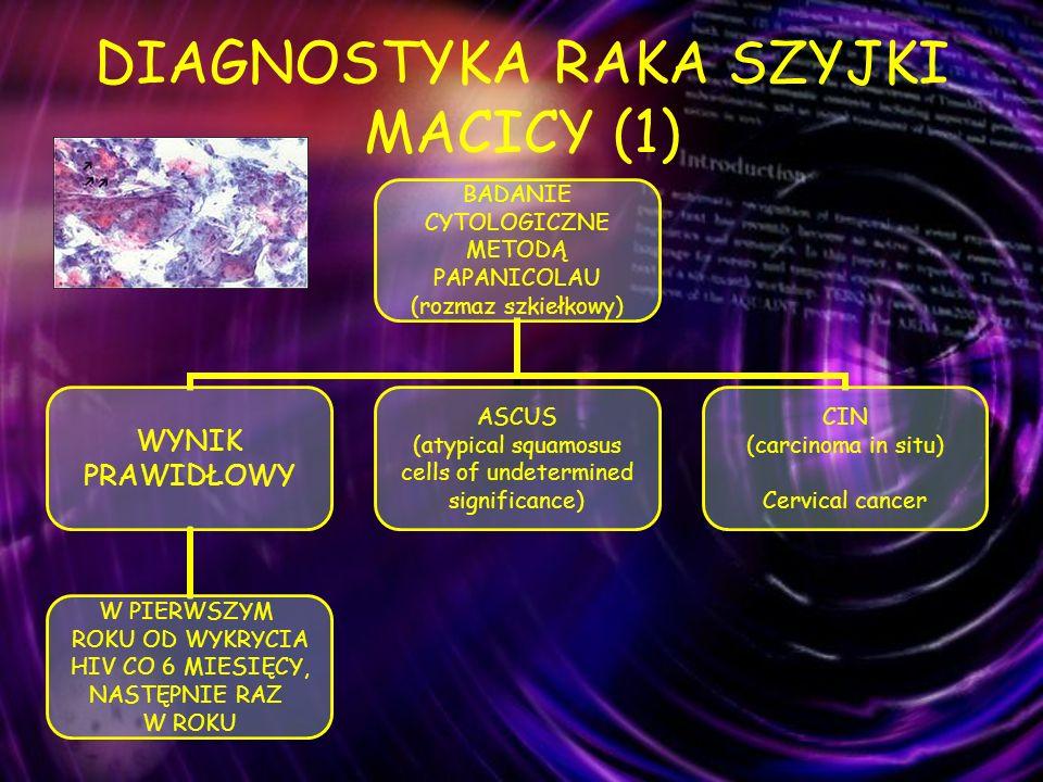 DIAGNOSTYKA RAKA SZYJKI MACICY (1) BADANIE CYTOLOGICZNE METODĄ PAPANICOLAU (rozmaz szkiełkowy) WYNIK PRAWIDŁOWY W PIERWSZYM ROKU OD WYKRYCIA HIV CO 6