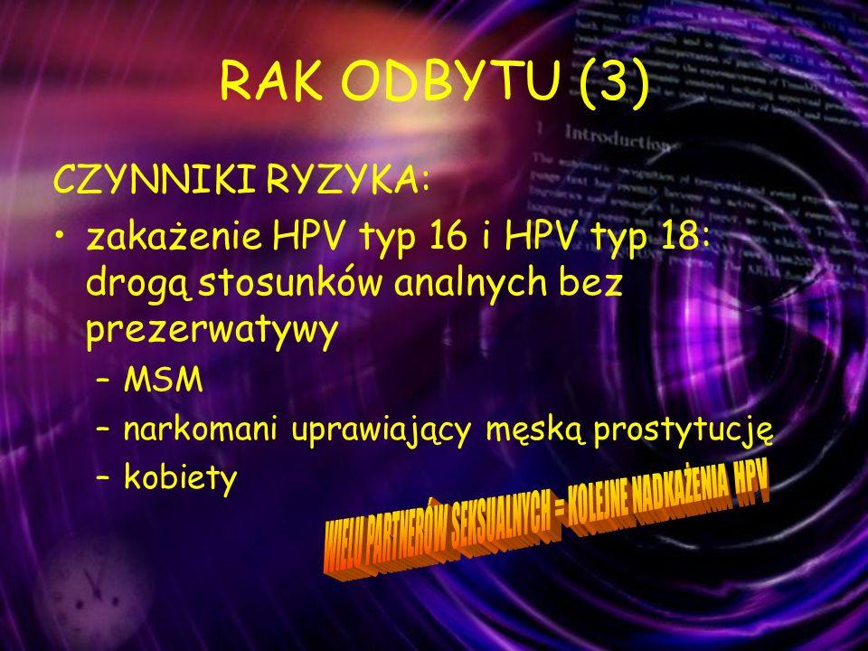 RAK ODBYTU (3) CZYNNIKI RYZYKA: zakażenie HPV typ 16 i HPV typ 18: drogą stosunków analnych bez prezerwatywy –MSM –narkomani uprawiający męską prostyt