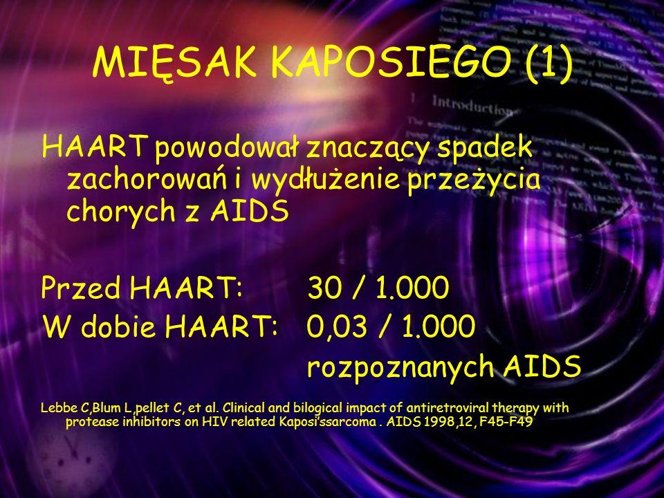 MIĘSAK KAPOSIEGO (1) HAART powodował znaczący spadek zachorowań i wydłużenie przeżycia chorych z AIDS Przed HAART: 30 / 1.000 W dobie HAART: 0,03 / 1.