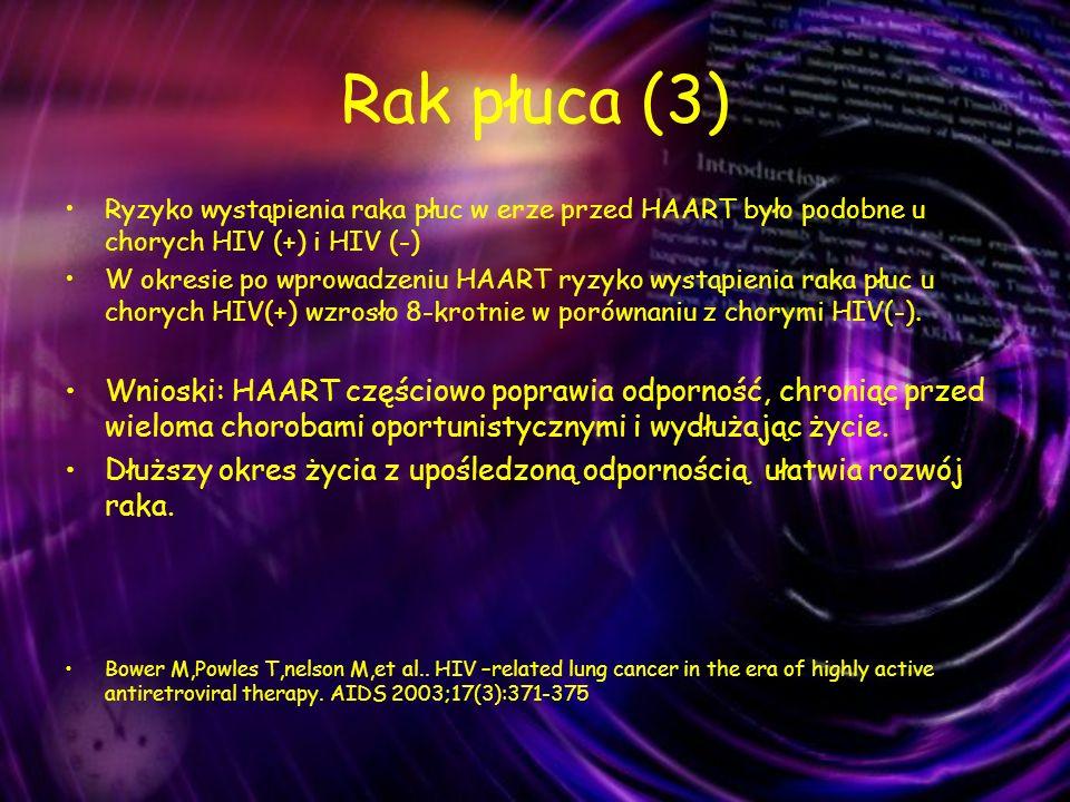 Rak płuca (3) Ryzyko wystąpienia raka płuc w erze przed HAART było podobne u chorych HIV (+) i HIV (-) W okresie po wprowadzeniu HAART ryzyko wystąpie