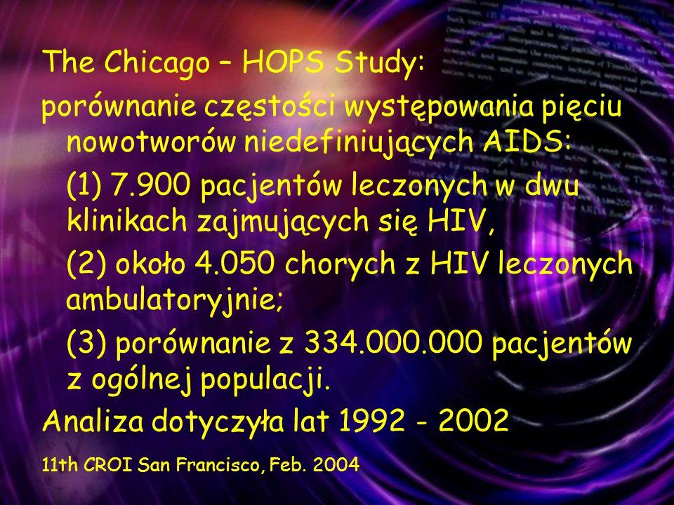 The Chicago – HOPS Study: porównanie częstości występowania pięciu nowotworów niedefiniujących AIDS: (1) 7.900 pacjentów leczonych w dwu klinikach zaj
