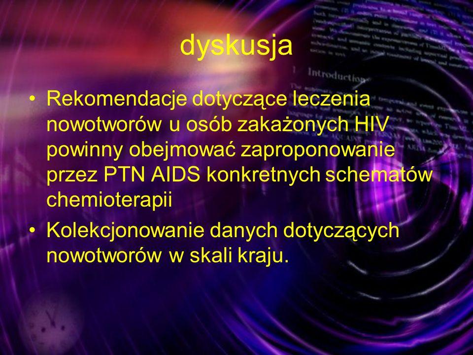 dyskusja Rekomendacje dotyczące leczenia nowotworów u osób zakażonych HIV powinny obejmować zaproponowanie przez PTN AIDS konkretnych schematów chemio