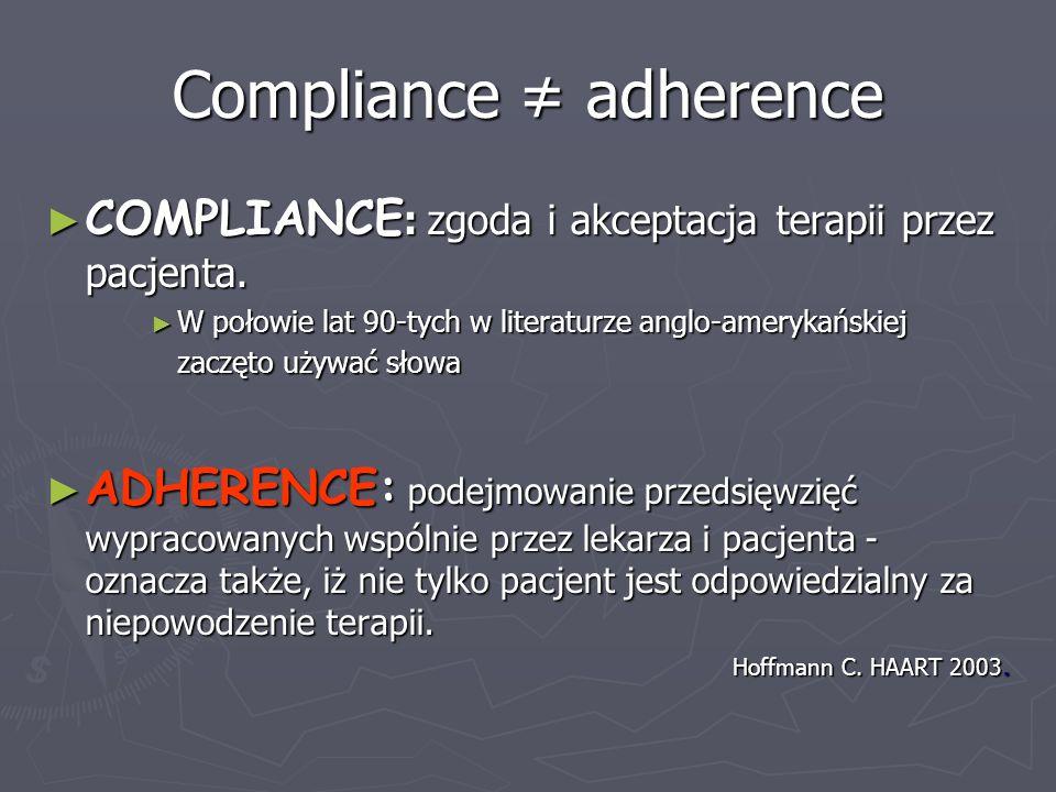 Compliance adherence COMPLIANCE : zgoda i akceptacja terapii przez pacjenta. COMPLIANCE : zgoda i akceptacja terapii przez pacjenta. W połowie lat 90-