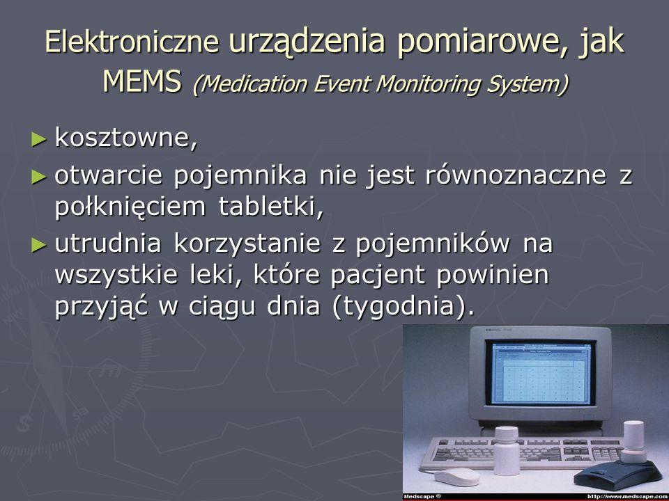 Elektroniczne urządzenia pomiarowe, jak MEMS (Medication Event Monitoring System) kosztowne, kosztowne, otwarcie pojemnika nie jest równoznaczne z poł