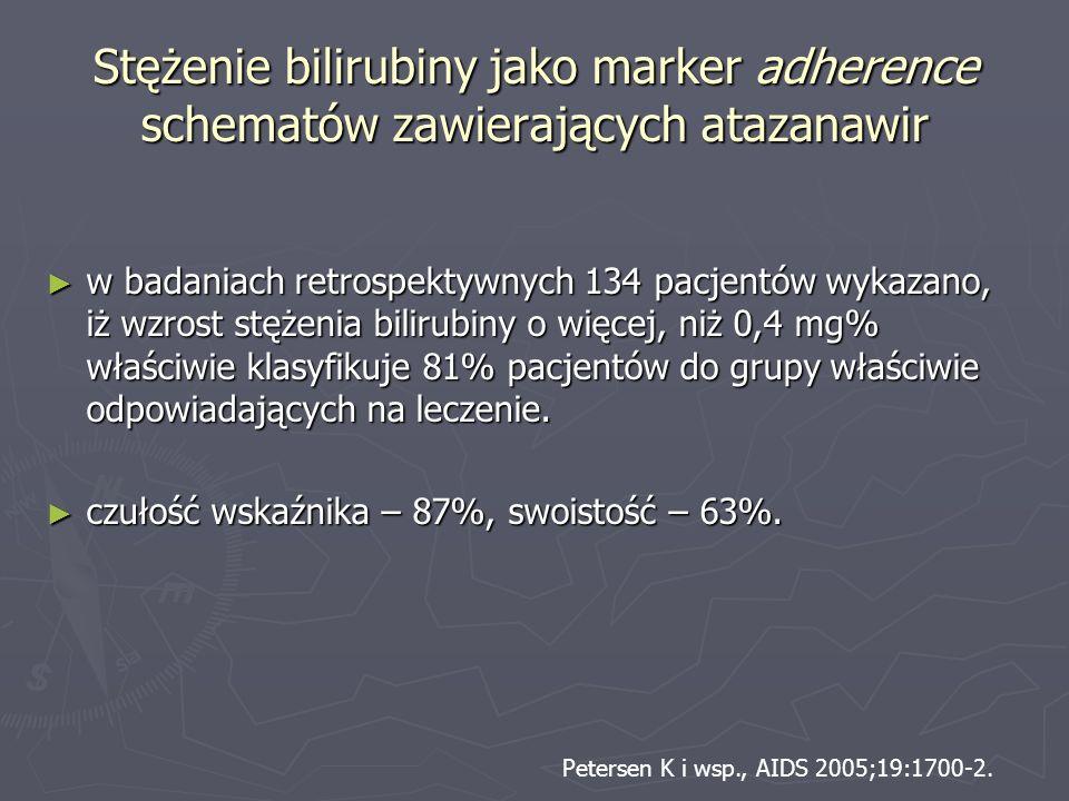 Stężenie bilirubiny jako marker adherence schematów zawierających atazanawir w badaniach retrospektywnych 134 pacjentów wykazano, iż wzrost stężenia b