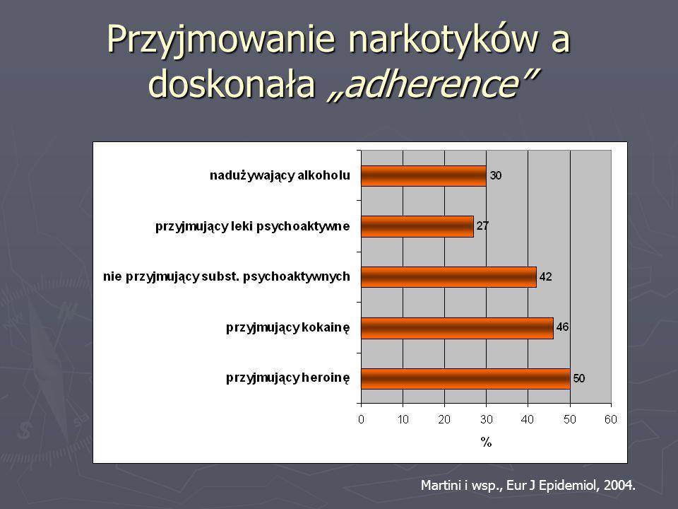 Przyjmowanie narkotyków a doskonała adherence Martini i wsp., Eur J Epidemiol, 2004.