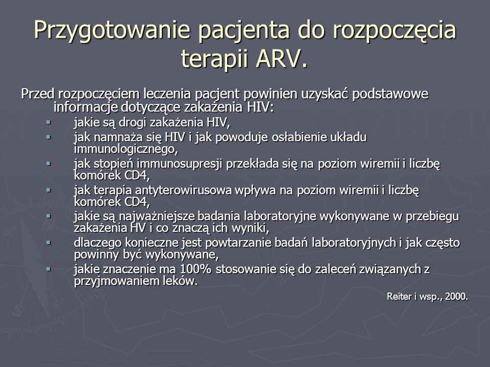 Przygotowanie pacjenta do rozpoczęcia terapii ARV. Przed rozpoczęciem leczenia pacjent powinien uzyskać podstawowe informacje dotyczące zakażenia HIV: