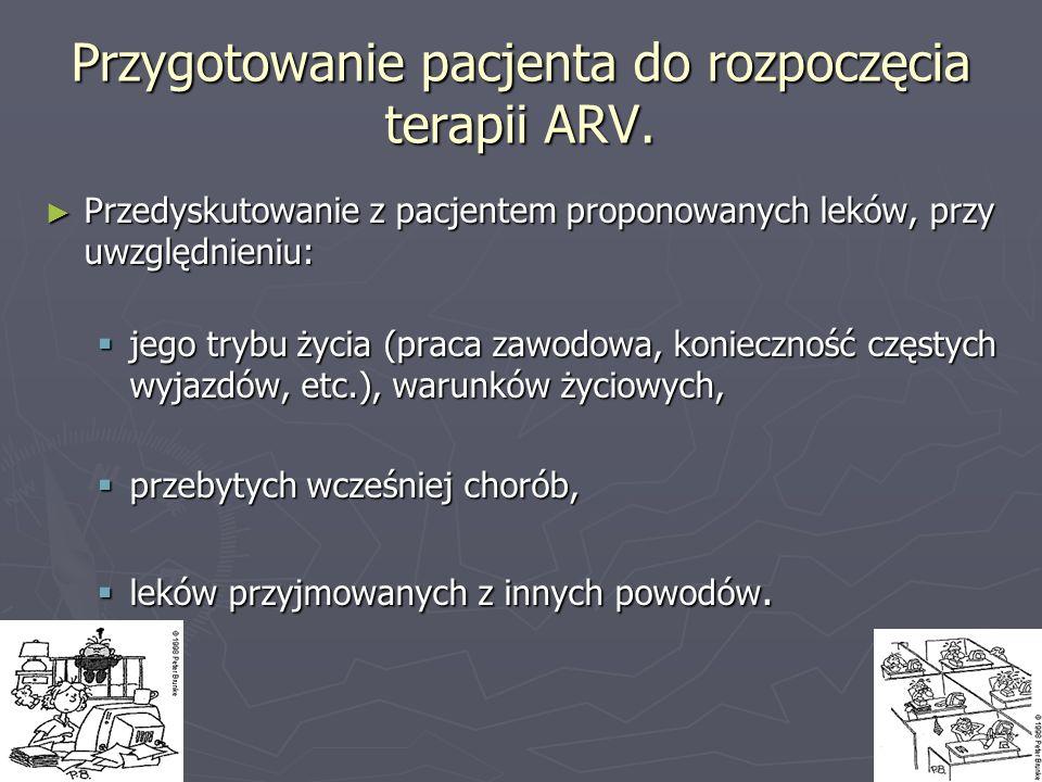 Przygotowanie pacjenta do rozpoczęcia terapii ARV. Przedyskutowanie z pacjentem proponowanych leków, przy uwzględnieniu: Przedyskutowanie z pacjentem