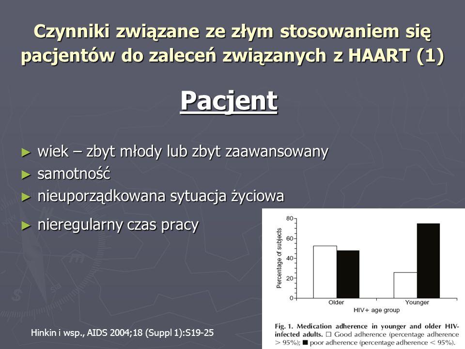Czynniki związane ze złym stosowaniem się pacjentów do zaleceń związanych z HAART (1) Pacjent wiek – zbyt młody lub zbyt zaawansowany wiek – zbyt młod