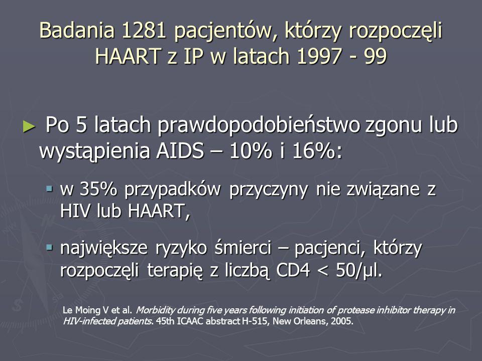 Badania 1281 pacjentów, którzy rozpoczęli HAART z IP w latach 1997 - 99 Po 5 latach prawdopodobieństwo zgonu lub wystąpienia AIDS – 10% i 16%: Po 5 la