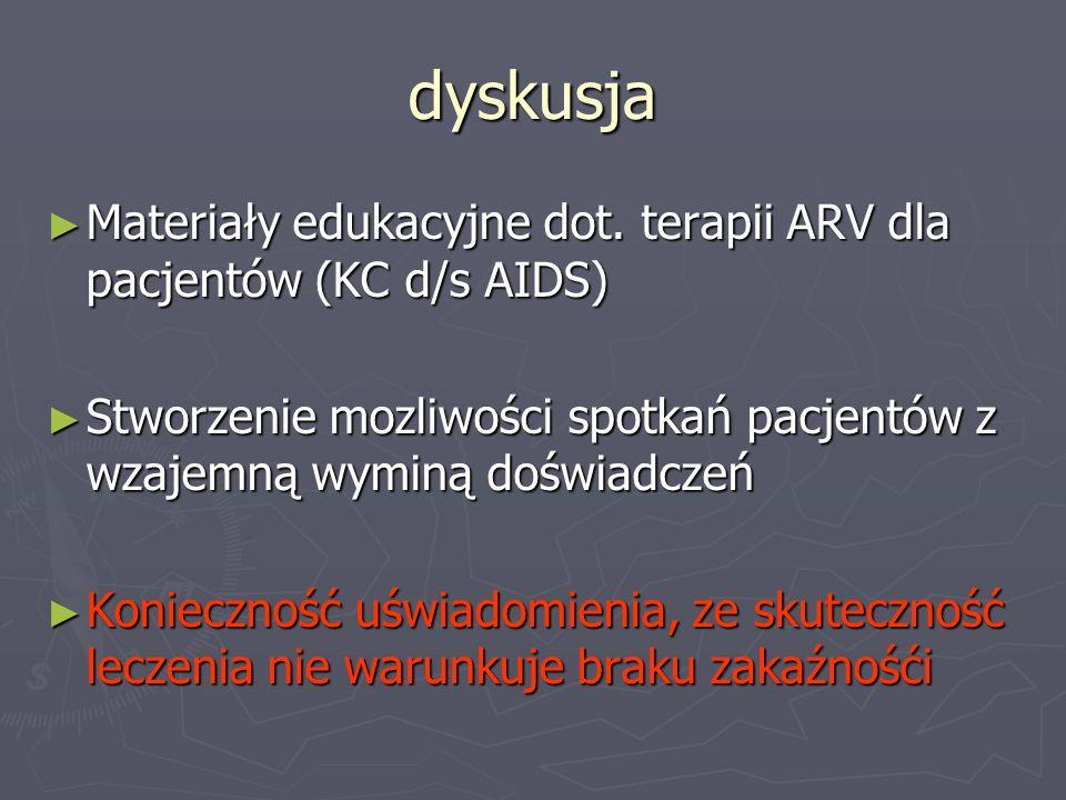 dyskusja Materiały edukacyjne dot. terapii ARV dla pacjentów (KC d/s AIDS) Materiały edukacyjne dot. terapii ARV dla pacjentów (KC d/s AIDS) Stworzeni
