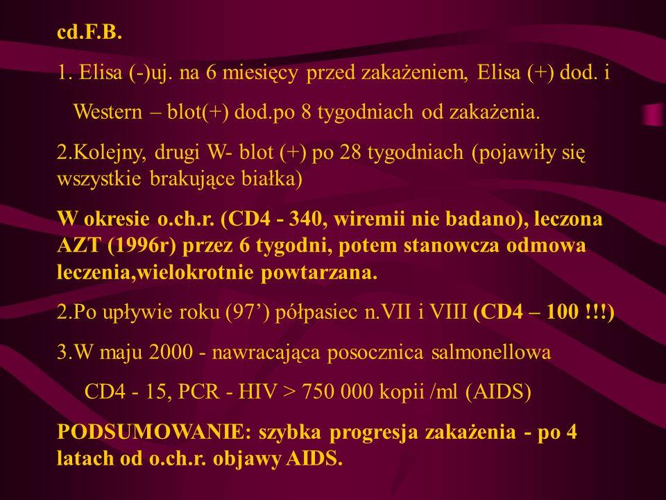 cd.F.B. 1. Elisa (-)uj. na 6 miesięcy przed zakażeniem, Elisa (+) dod. i Western – blot(+) dod.po 8 tygodniach od zakażenia. 2.Kolejny, drugi W- blot