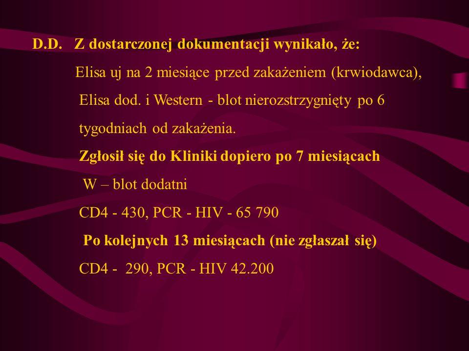 D.D. Z dostarczonej dokumentacji wynikało, że: Elisa uj na 2 miesiące przed zakażeniem (krwiodawca), Elisa dod. i Western - blot nierozstrzygnięty po