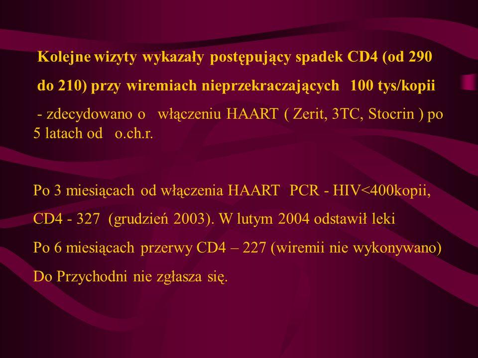 Kolejne wizyty wykazały postępujący spadek CD4 (od 290 do 210) przy wiremiach nieprzekraczających 100 tys/kopii - zdecydowano o włączeniu HAART ( Zeri