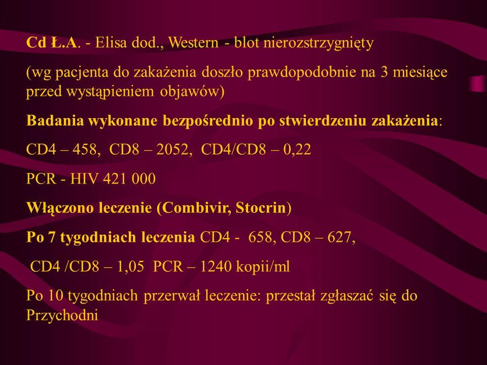 Cd Ł.A. - Elisa dod., Western - blot nierozstrzygnięty (wg pacjenta do zakażenia doszło prawdopodobnie na 3 miesiące przed wystąpieniem objawów) Badan