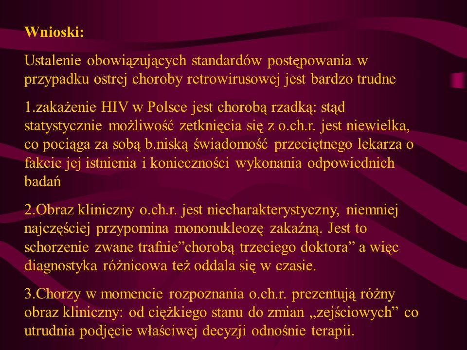 Wnioski: Ustalenie obowiązujących standardów postępowania w przypadku ostrej choroby retrowirusowej jest bardzo trudne 1.zakażenie HIV w Polsce jest c