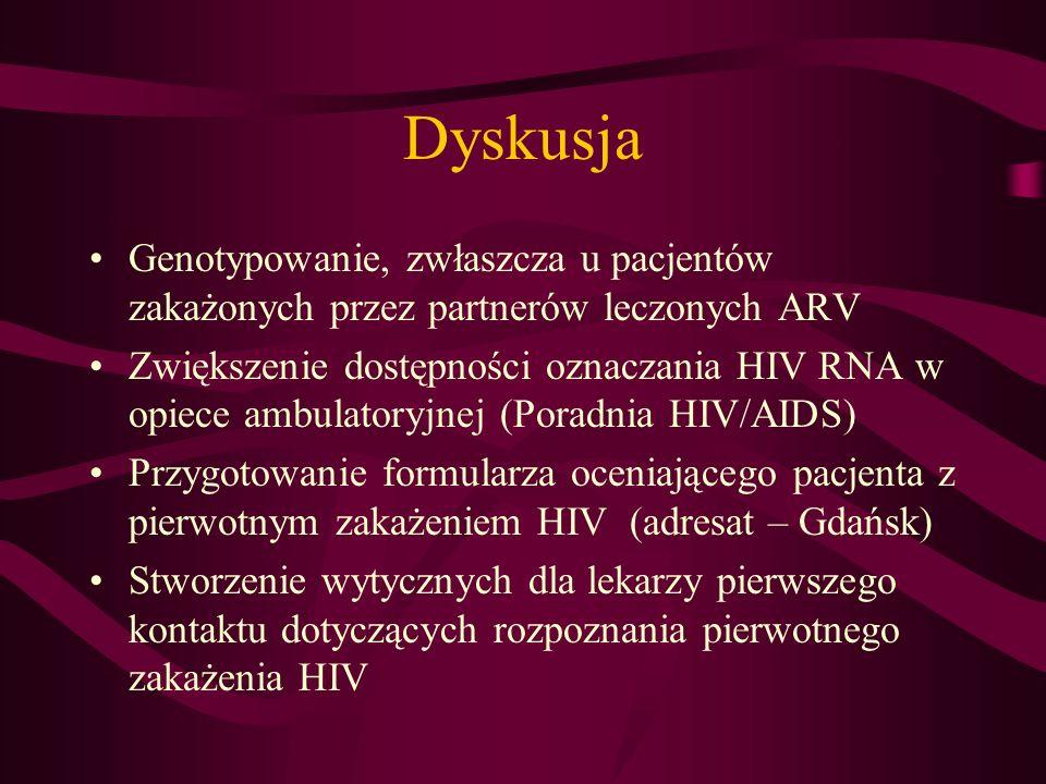 Dyskusja Genotypowanie, zwłaszcza u pacjentów zakażonych przez partnerów leczonych ARV Zwiększenie dostępności oznaczania HIV RNA w opiece ambulatoryj