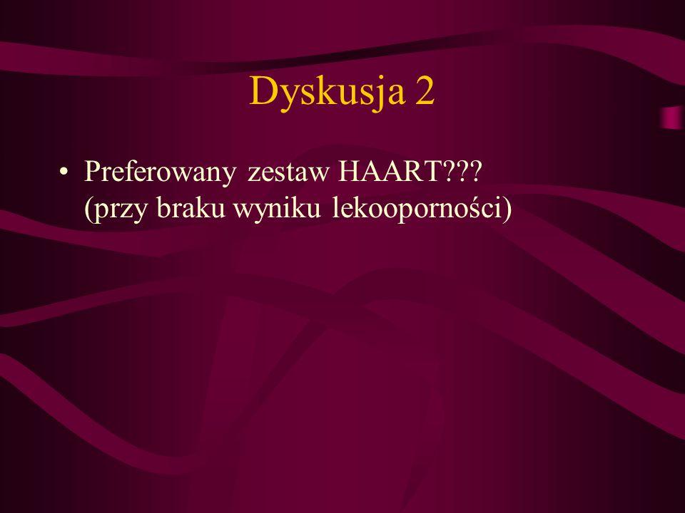 Dyskusja 2 Preferowany zestaw HAART??? (przy braku wyniku lekooporności)