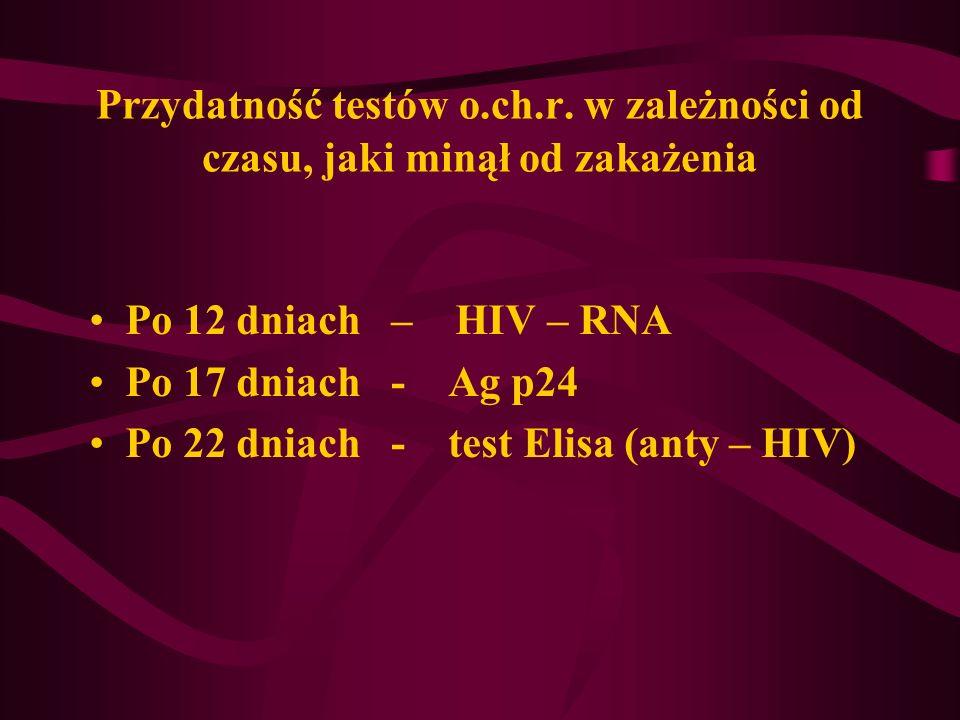 Przydatność testów o.ch.r. w zależności od czasu, jaki minął od zakażenia Po 12 dniach – HIV – RNA Po 17 dniach - Ag p24 Po 22 dniach - test Elisa (an