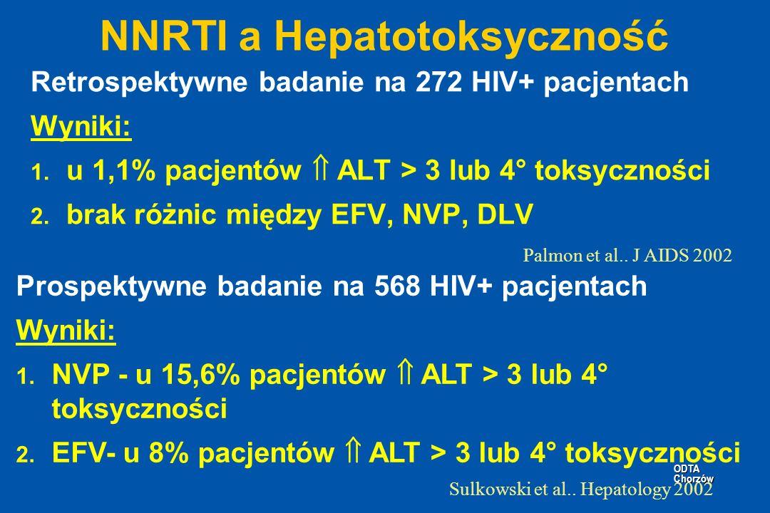 ODTA Chorzów ODTA Chorzów NNRTI a Hepatotoksyczność Retrospektywne badanie na 272 HIV+ pacjentach Wyniki: 1. u 1,1% pacjentów ALT > 3 lub 4° toksyczno