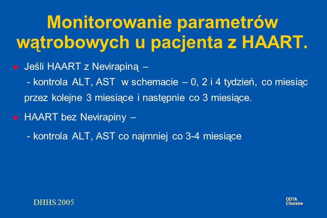 ODTA Chorzów ODTA Chorzów Monitorowanie parametrów wątrobowych u pacjenta z HAART. l Jeśli HAART z Nevirapiną – - kontrola ALT, AST w schemacie – 0, 2