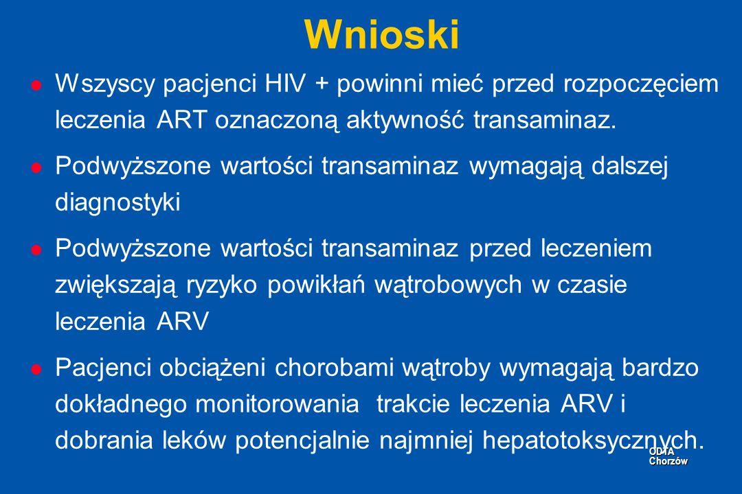 ODTA Chorzów ODTA Chorzów Wnioski l Wszyscy pacjenci HIV + powinni mieć przed rozpoczęciem leczenia ART oznaczoną aktywność transaminaz. l Podwyższone