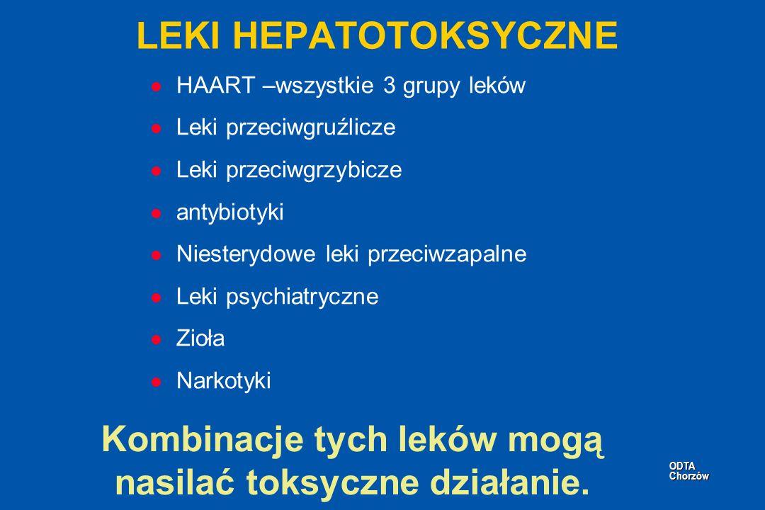 ODTA Chorzów ODTA Chorzów LEKI HEPATOTOKSYCZNE l HAART –wszystkie 3 grupy leków l Leki przeciwgruźlicze l Leki przeciwgrzybicze l antybiotyki l Nieste