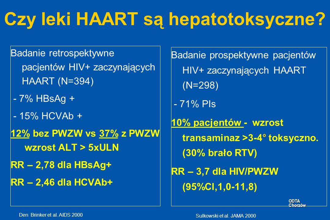 ODTA Chorzów ODTA Chorzów Czy leki HAART są hepatotoksyczne? Badanie retrospektywne pacjentów HIV+ zaczynających HAART (N=394) - 7% HBsAg + - 15% HCVA