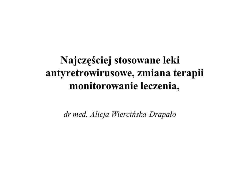 Najczęściej stosowane leki antyretrowirusowe, zmiana terapii monitorowanie leczenia, dr med. Alicja Wiercińska-Drapało
