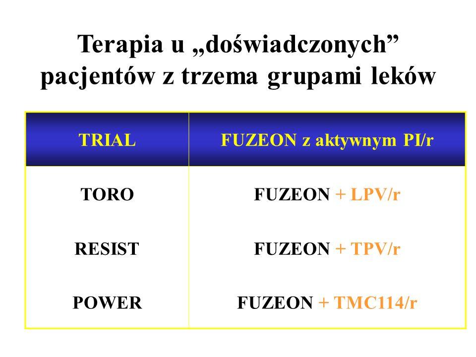 Terapia u doświadczonych pacjentów z trzema grupami leków TRIALFUZEON z aktywnym PI/r TOROFUZEON + LPV/r RESISTFUZEON + TPV/r POWERFUZEON + TMC114/r