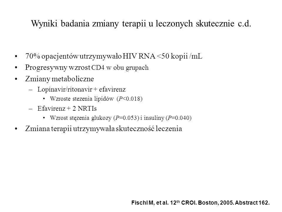 Wyniki badania zmiany terapii u leczonych skutecznie c.d. 70% opacjentów utrzymywało HIV RNA <50 kopii /mL Progresywny wzrost CD4 w obu grupach Zmiany