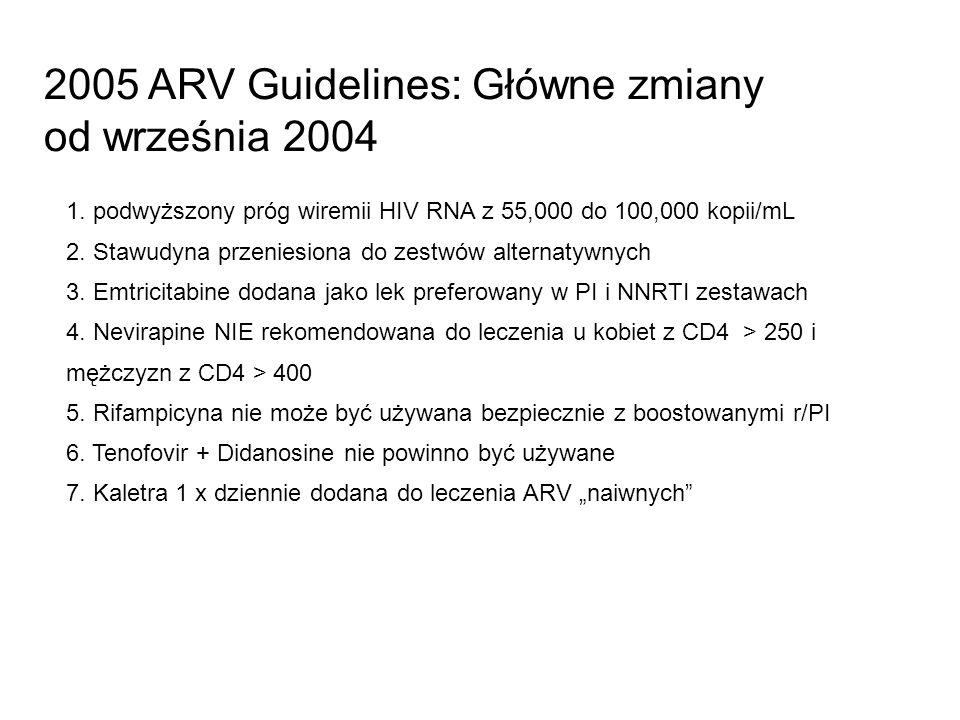 2005 ARV Guidelines: Główne zmiany od września 2004 1. podwyższony próg wiremii HIV RNA z 55,000 do 100,000 kopii/mL 2. Stawudyna przeniesiona do zest