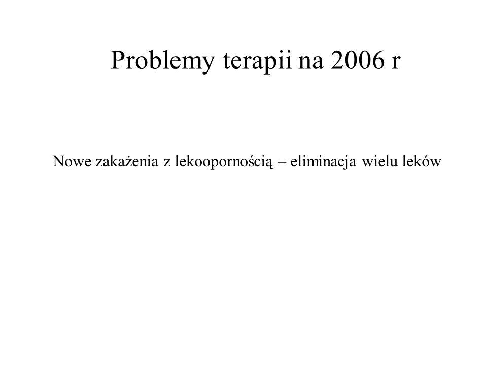 Problemy terapii na 2006 r Nowe zakażenia z lekoopornością – eliminacja wielu leków