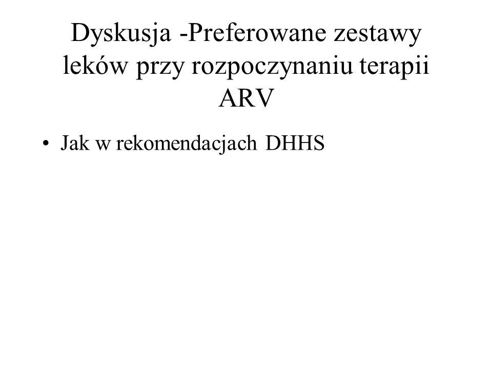 Dyskusja -Preferowane zestawy leków przy rozpoczynaniu terapii ARV Jak w rekomendacjach DHHS
