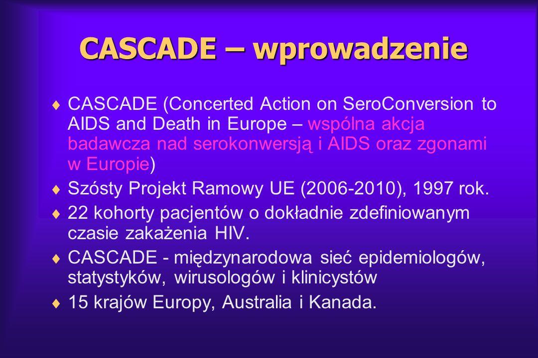 CASCADE – wprowadzenie CASCADE (Concerted Action on SeroConversion to AIDS and Death in Europe – wspólna akcja badawcza nad serokonwersją i AIDS oraz