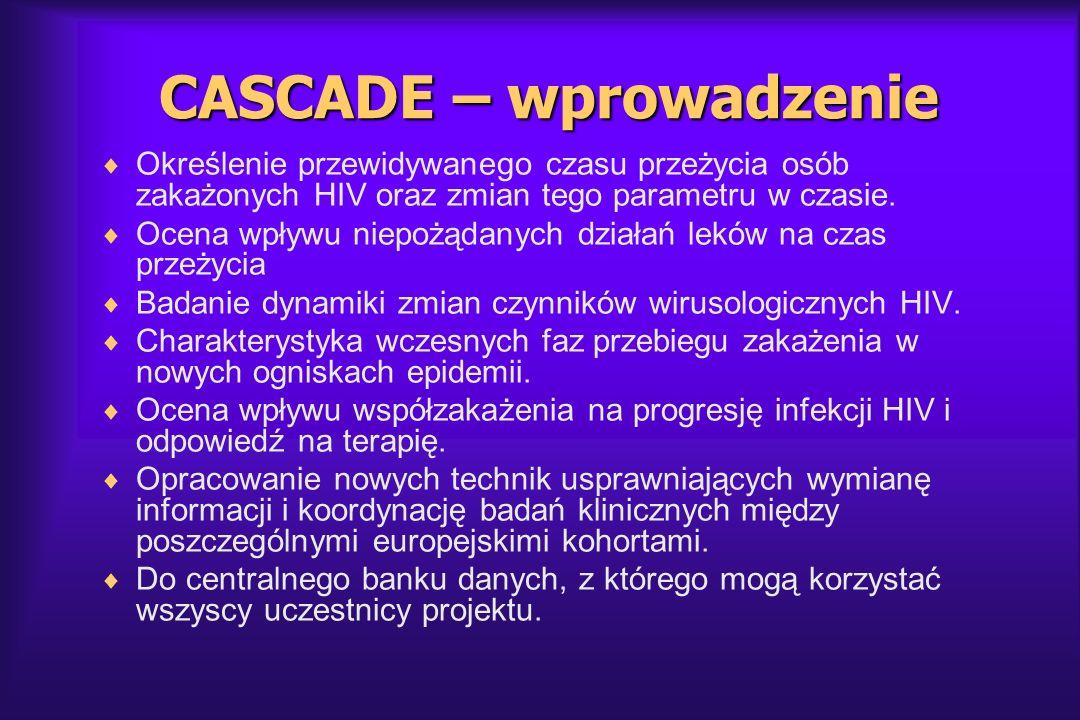 Opis Pakietu Badawczego 4 CASCADE Utworzenie nowych kohort w krajach Europy Środkowej i Wschodniej –W niniejszym projekcie planuje się utworzenie kohort pacjentów o precyzyjnie określonym czasie zakażenia (na podstawie znanego czasu ostatniego negatywnego i pierwszego pozytywnego testu diagnostycznego HIV, lub na podstawie określenia czasu serokonwersji)