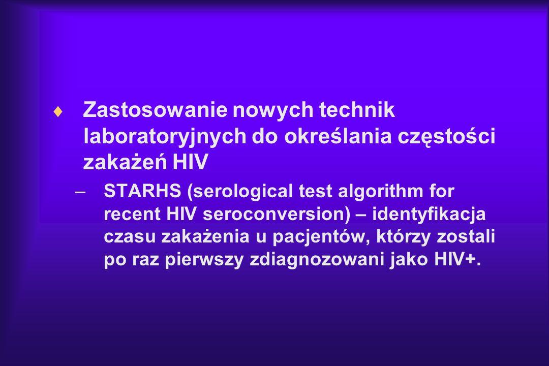 Zastosowanie nowych technik laboratoryjnych do określania częstości zakażeń HIV –STARHS (serological test algorithm for recent HIV seroconversion) – i