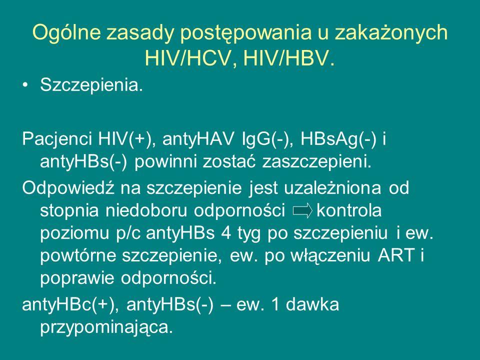 Ogólne zasady postępowania u zakażonych HIV/HCV, HIV/HBV. Szczepienia. Pacjenci HIV(+), antyHAV IgG(-), HBsAg(-) i antyHBs(-) powinni zostać zaszczepi
