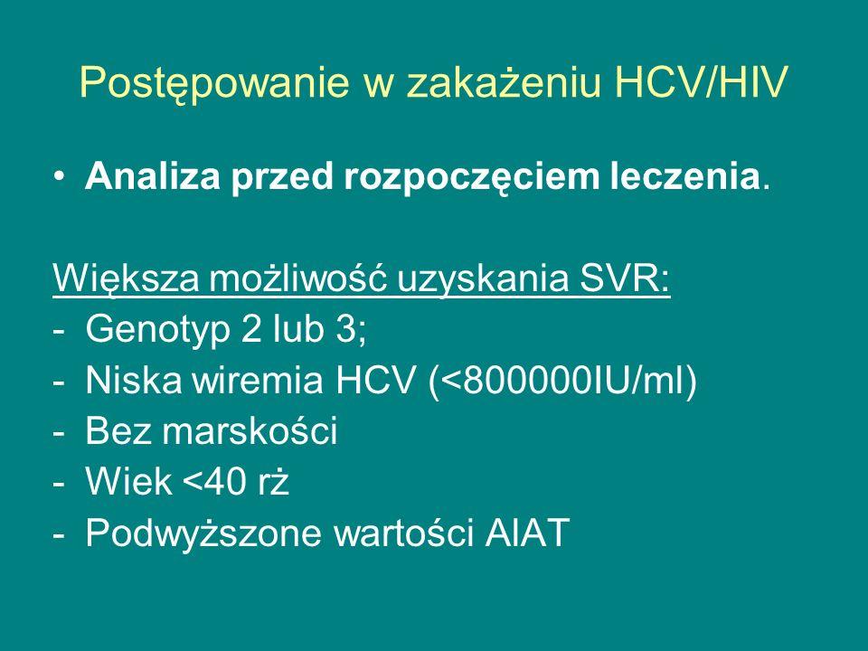 Postępowanie w zakażeniu HCV/HIV Analiza przed rozpoczęciem leczenia. Większa możliwość uzyskania SVR: -Genotyp 2 lub 3; -Niska wiremia HCV (<800000IU