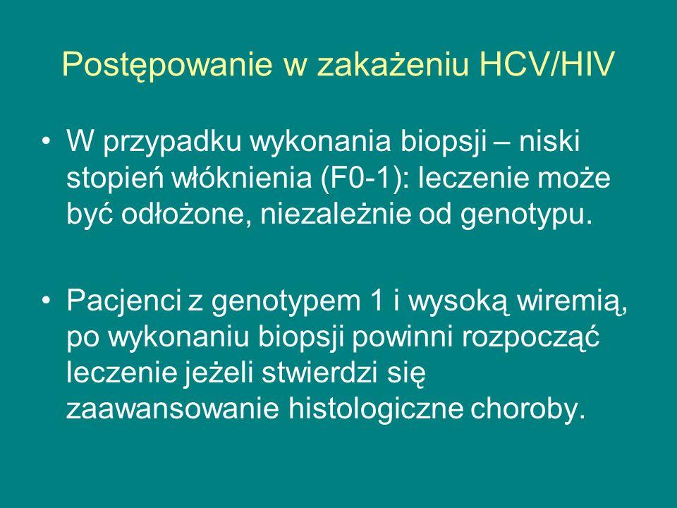 Postępowanie w zakażeniu HCV/HIV W przypadku wykonania biopsji – niski stopień włóknienia (F0-1): leczenie może być odłożone, niezależnie od genotypu.