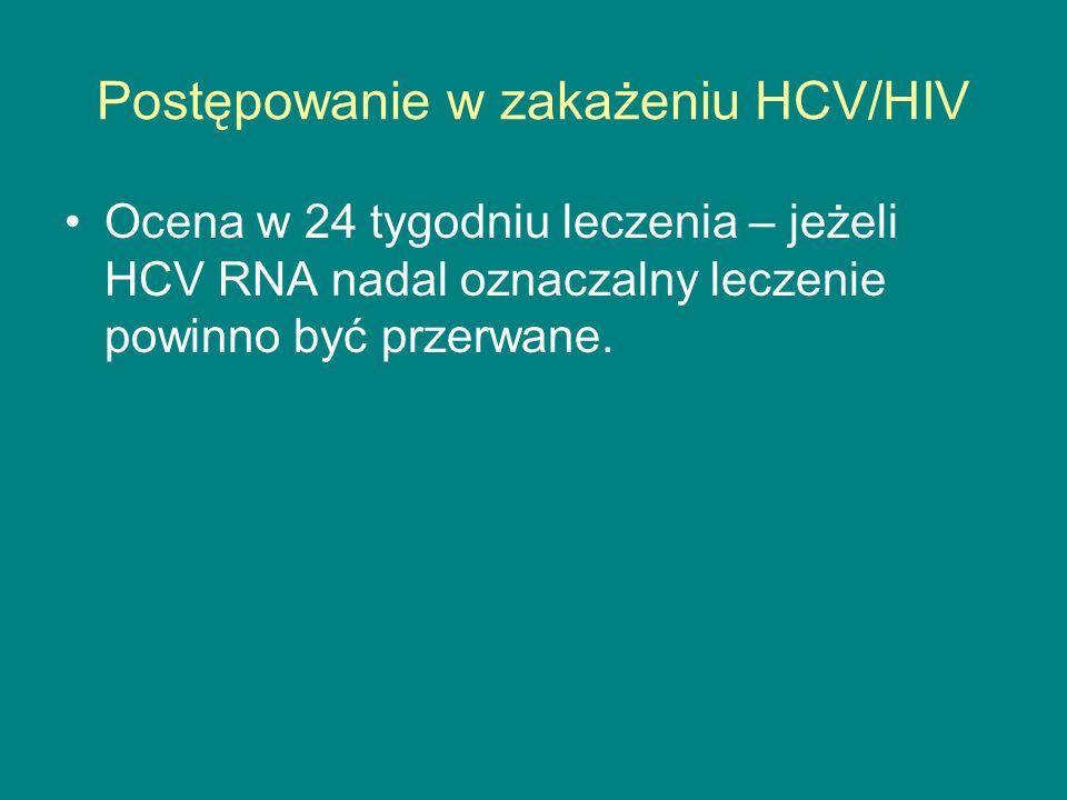 Postępowanie w zakażeniu HCV/HIV Ocena w 24 tygodniu leczenia – jeżeli HCV RNA nadal oznaczalny leczenie powinno być przerwane.