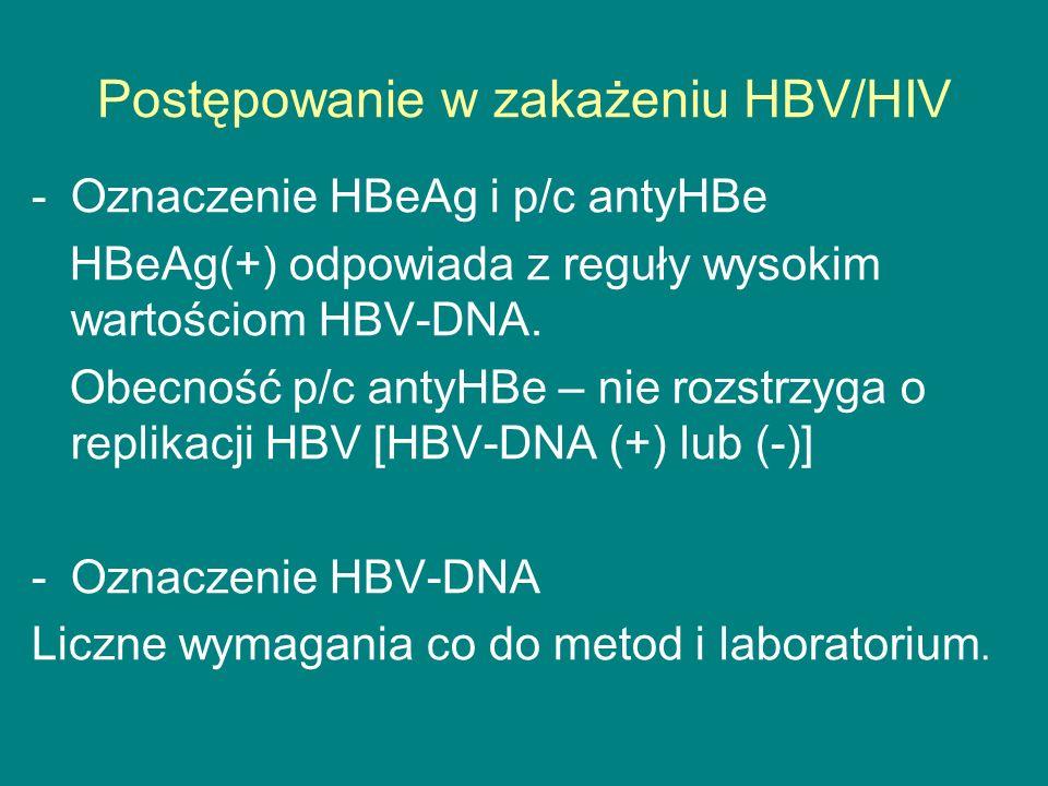 Postępowanie w zakażeniu HBV/HIV -Oznaczenie HBeAg i p/c antyHBe HBeAg(+) odpowiada z reguły wysokim wartościom HBV-DNA. Obecność p/c antyHBe – nie ro