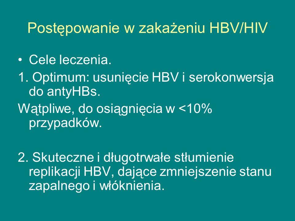 Postępowanie w zakażeniu HBV/HIV Cele leczenia. 1. Optimum: usunięcie HBV i serokonwersja do antyHBs. Wątpliwe, do osiągnięcia w <10% przypadków. 2. S