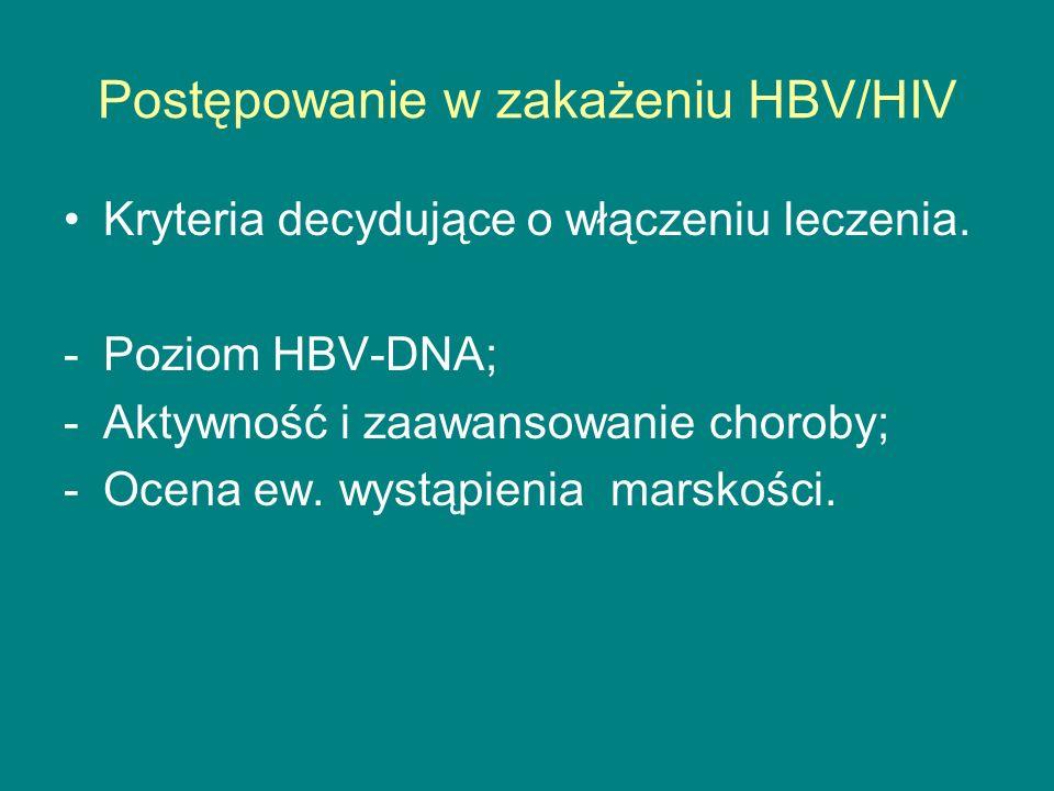 Postępowanie w zakażeniu HBV/HIV Kryteria decydujące o włączeniu leczenia. -Poziom HBV-DNA; -Aktywność i zaawansowanie choroby; -Ocena ew. wystąpienia