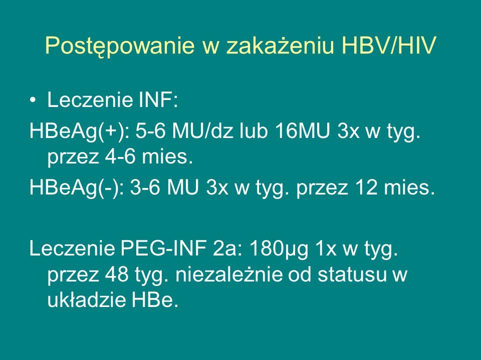 Postępowanie w zakażeniu HBV/HIV Leczenie INF: HBeAg(+): 5-6 MU/dz lub 16MU 3x w tyg. przez 4-6 mies. HBeAg(-): 3-6 MU 3x w tyg. przez 12 mies. Leczen