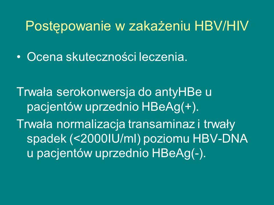 Postępowanie w zakażeniu HBV/HIV Ocena skuteczności leczenia. Trwała serokonwersja do antyHBe u pacjentów uprzednio HBeAg(+). Trwała normalizacja tran